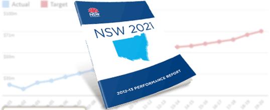 NSW 2021 Plan